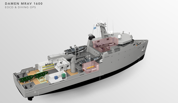 Multi Role Auxiliary Vessel 1600 - Mission: EOCD & Diving OPS