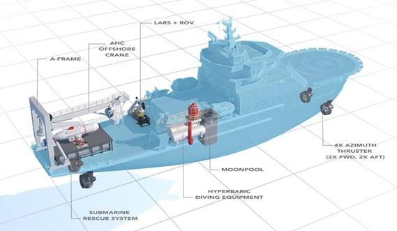 offshore support vessel 9020 - 3d studymodel equipment view